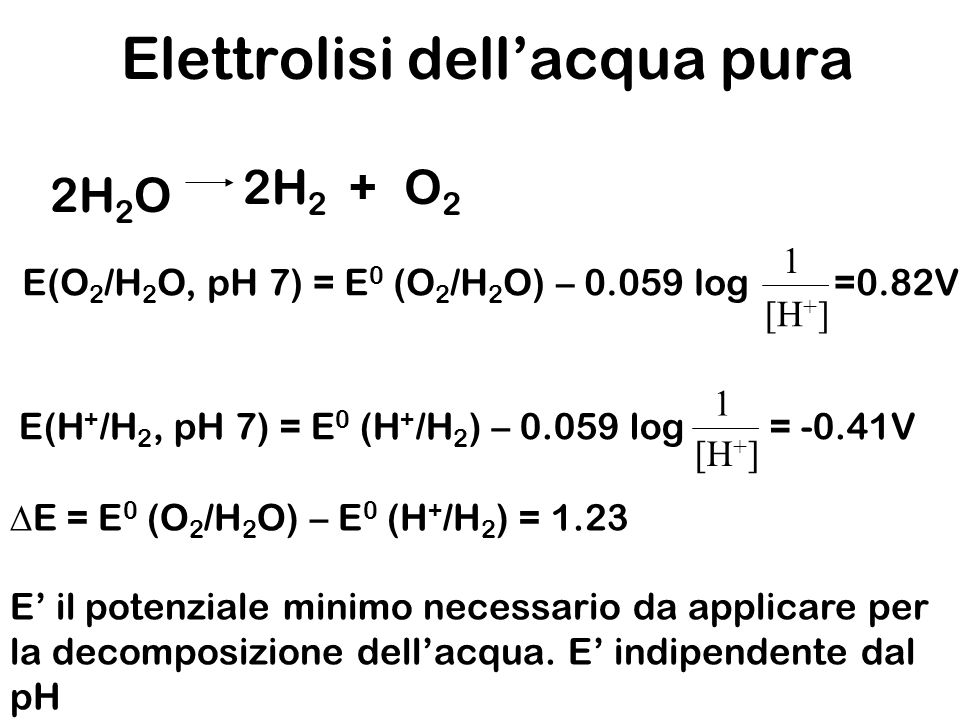 Elettrolisi dell'acqua pura