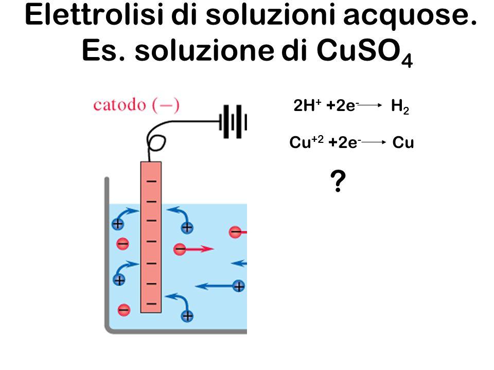 Elettrolisi di soluzioni acquose. Es. soluzione di CuSO4