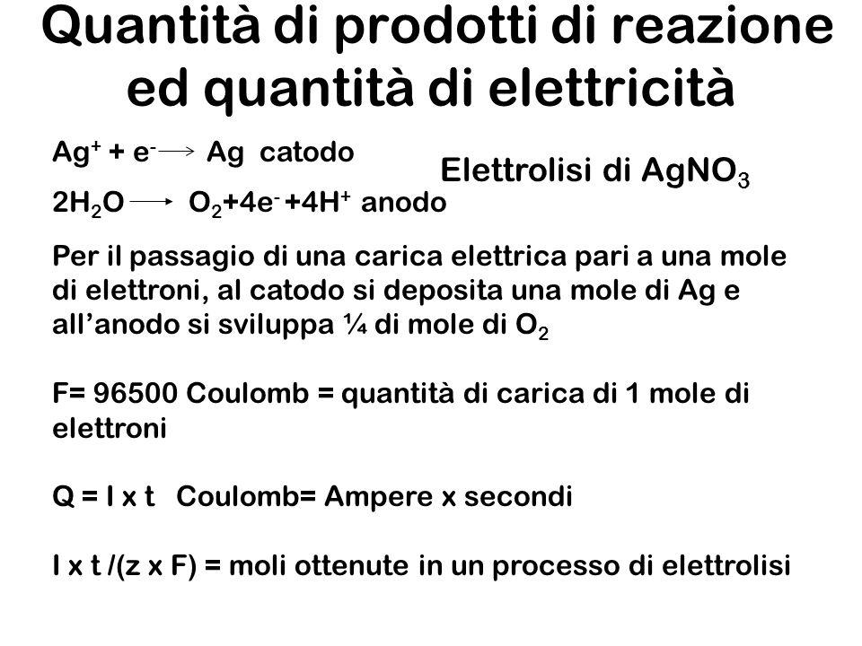 Quantità di prodotti di reazione ed quantità di elettricità