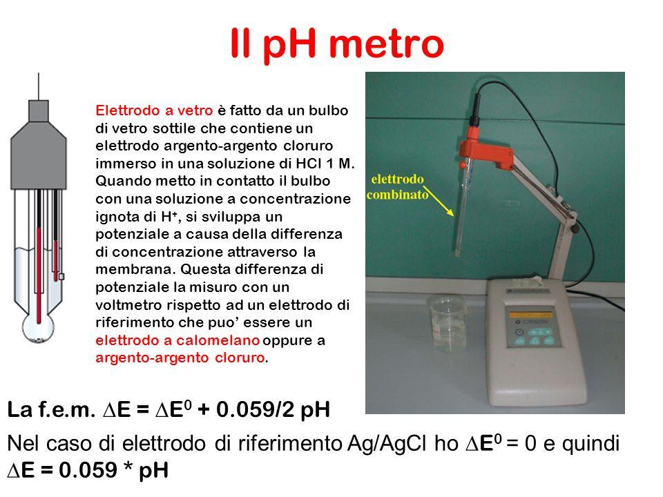 Il pH metro La f.e.m. DE = DE0 + 0.059/2 pH