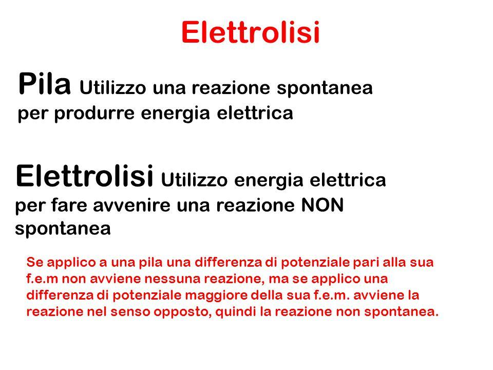 Pila Utilizzo una reazione spontanea per produrre energia elettrica