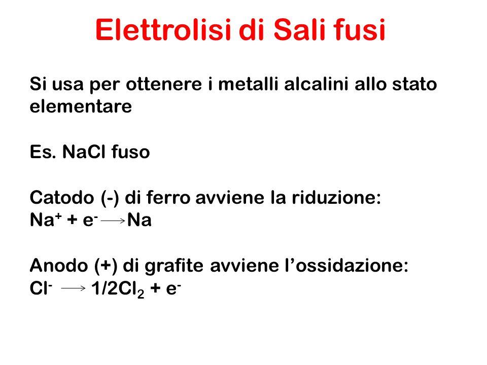 Elettrolisi di Sali fusi