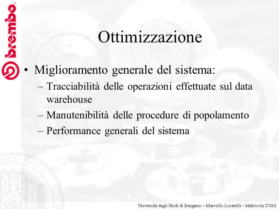 Ottimizzazione Miglioramento generale del sistema: