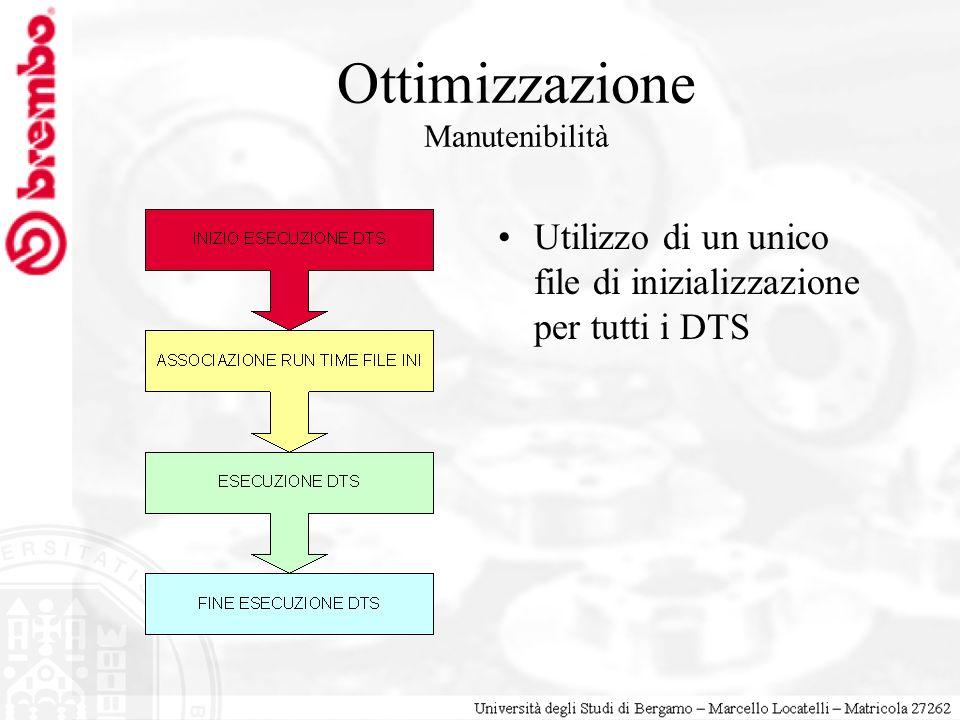 Ottimizzazione Manutenibilità