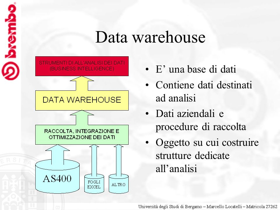 Data warehouse E' una base di dati Contiene dati destinati ad analisi