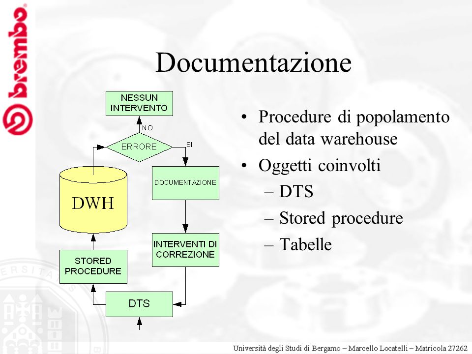 Documentazione Procedure di popolamento del data warehouse