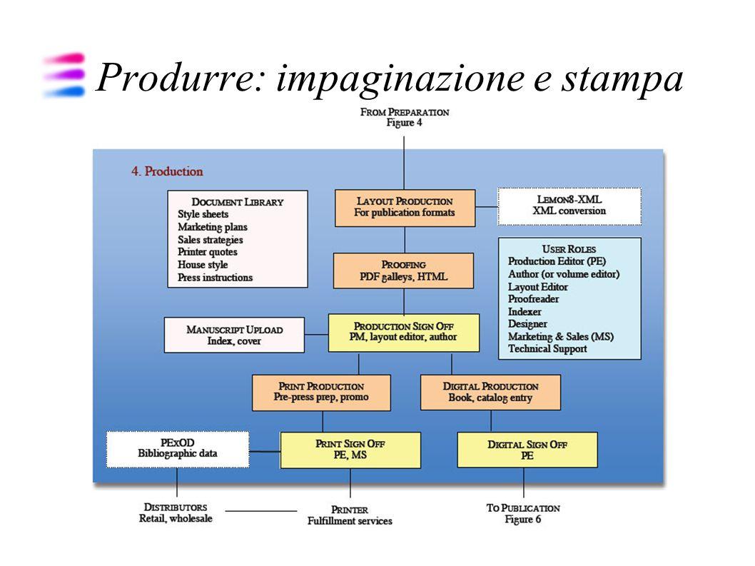 Produrre: impaginazione e stampa