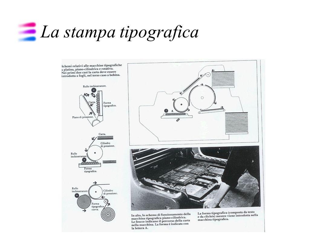 La stampa tipografica