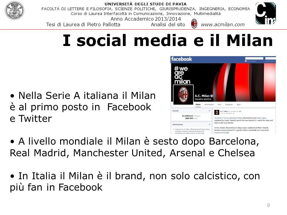 I social media e il Milan