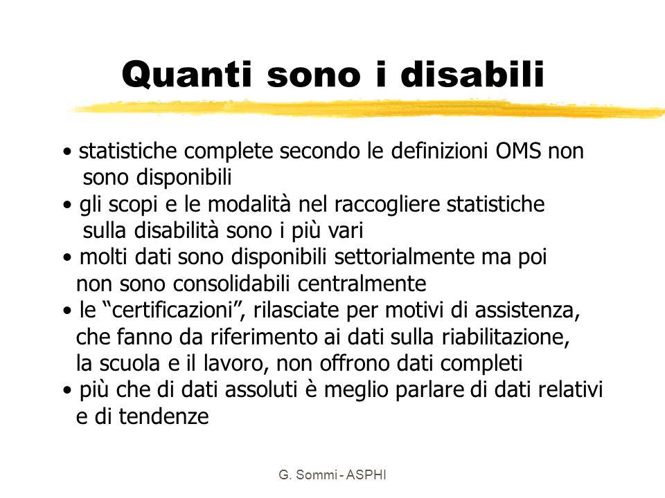 Quanti sono i disabili statistiche complete secondo le definizioni OMS non. sono disponibili. gli scopi e le modalità nel raccogliere statistiche.