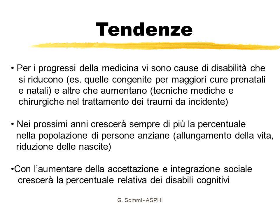 Tendenze Per i progressi della medicina vi sono cause di disabilità che. si riducono (es. quelle congenite per maggiori cure prenatali.
