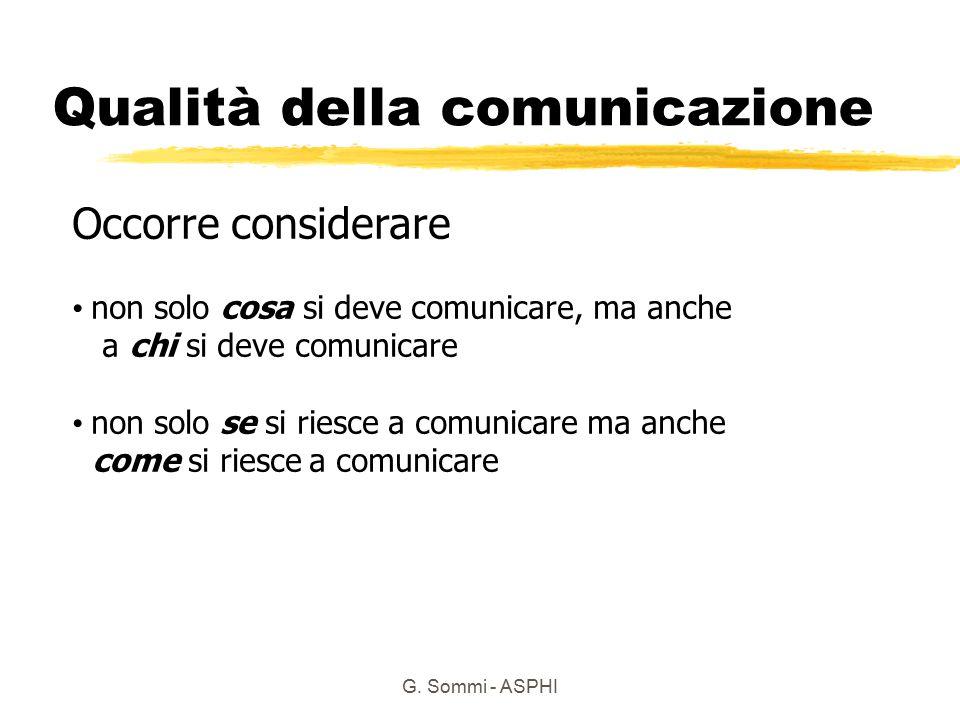 Qualità della comunicazione