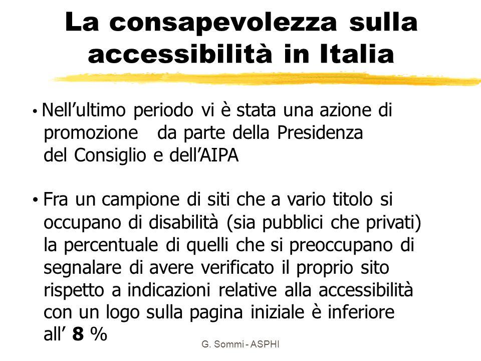 La consapevolezza sulla accessibilità in Italia