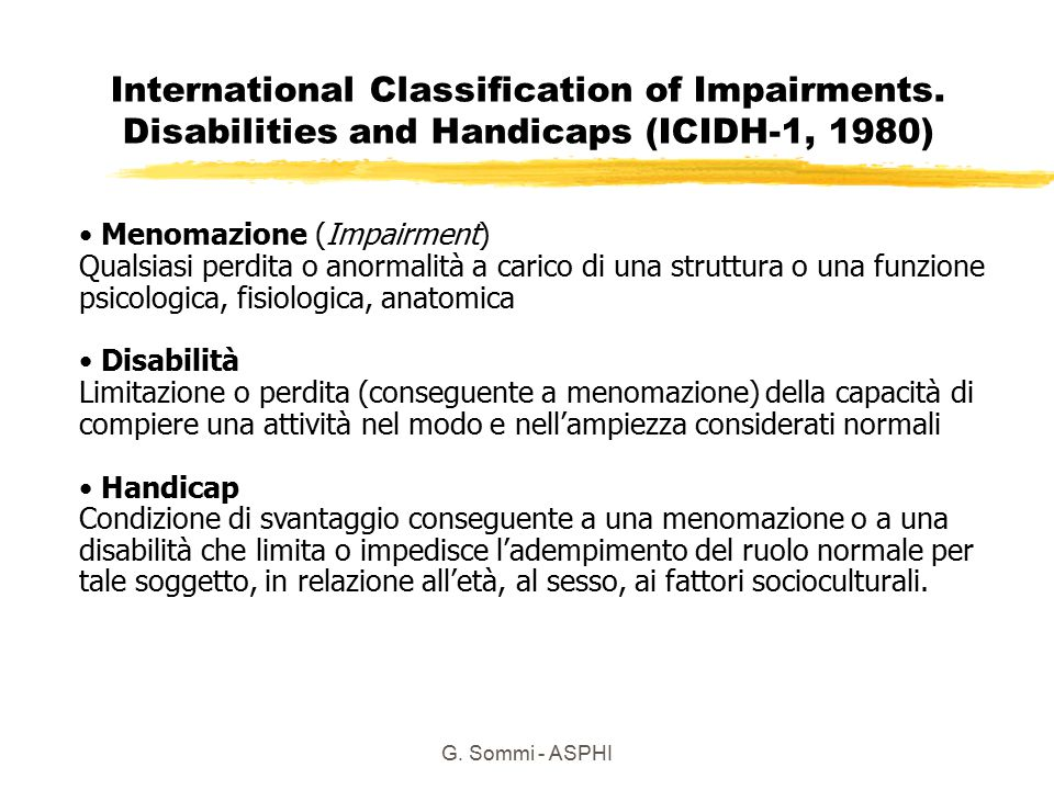 International Classification of Impairments