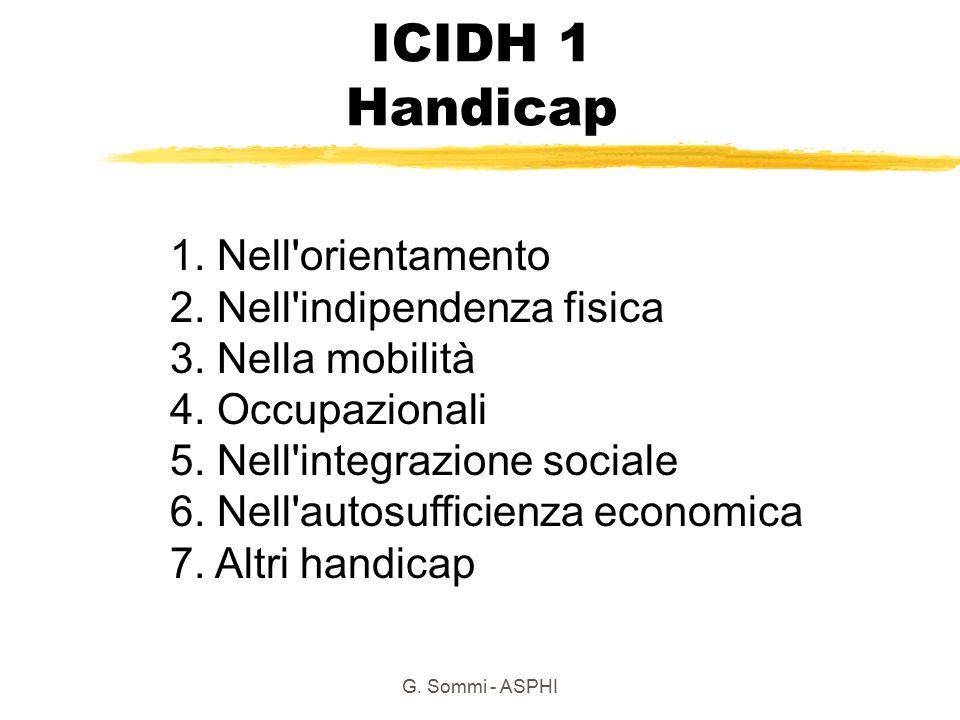 ICIDH 1 Handicap