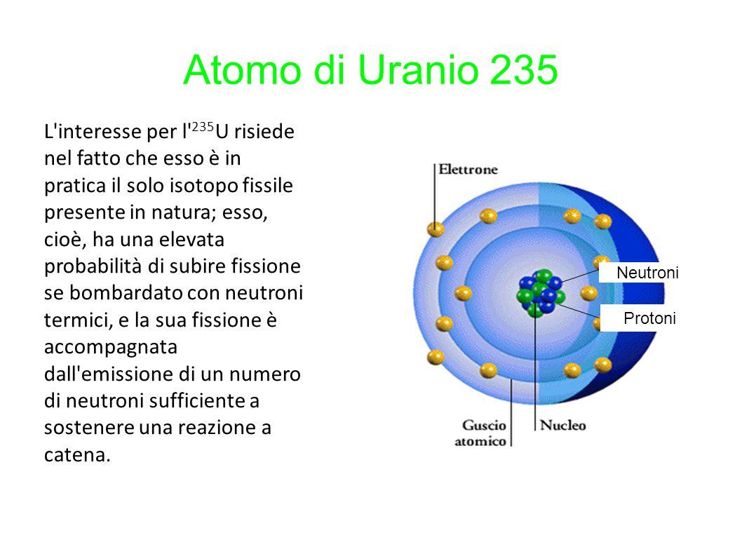 Atomo di Uranio 235