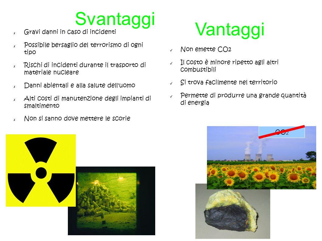 Svantaggi Vantaggi CO2 Gravi danni in caso di incidenti