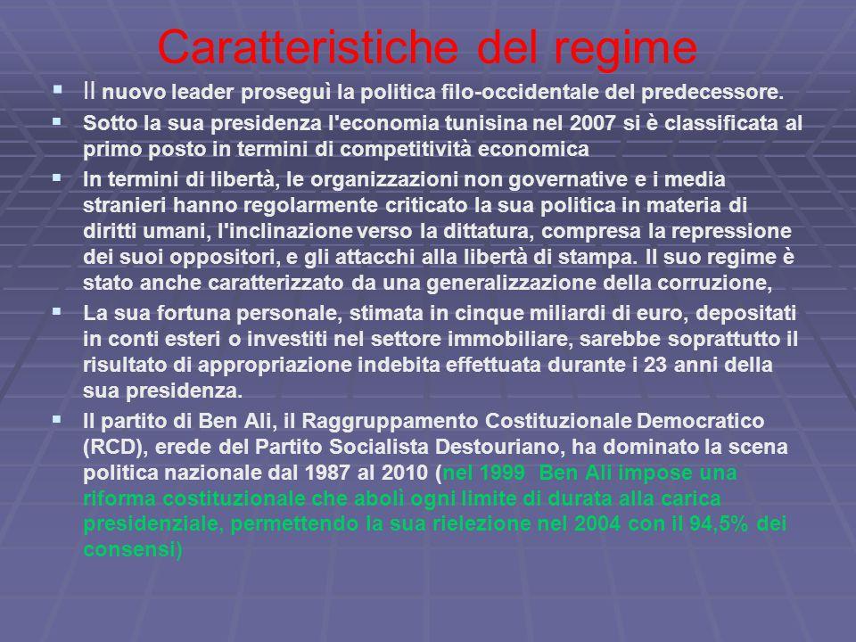 Caratteristiche del regime