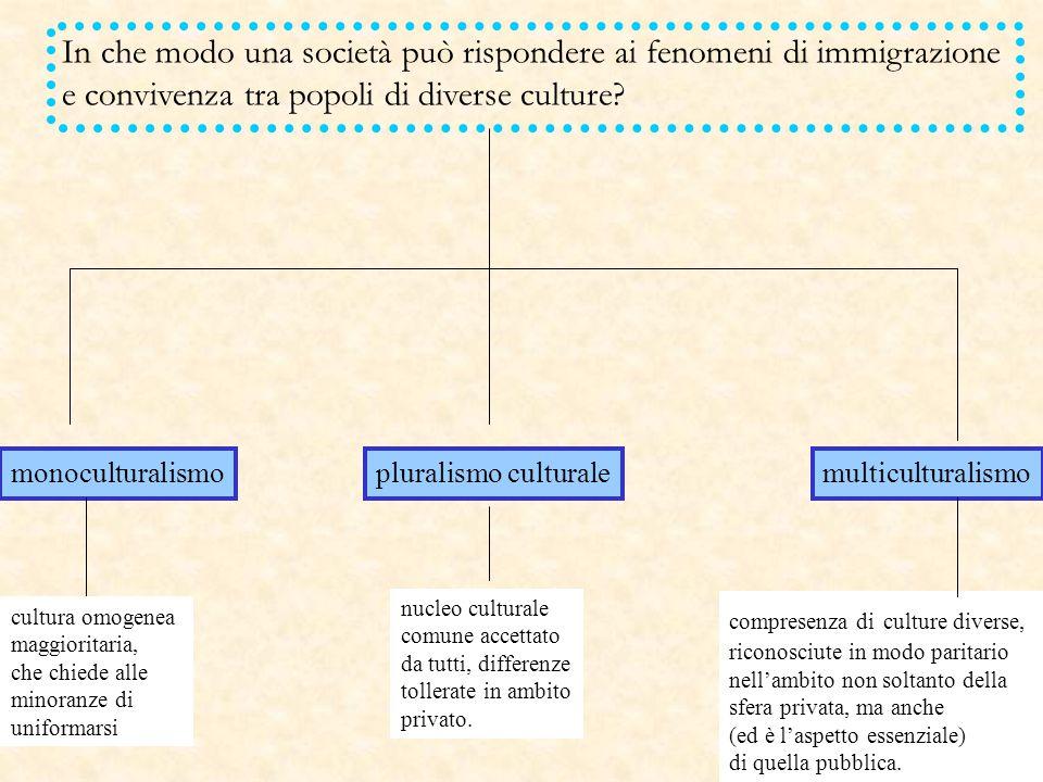 In che modo una società può rispondere ai fenomeni di immigrazione