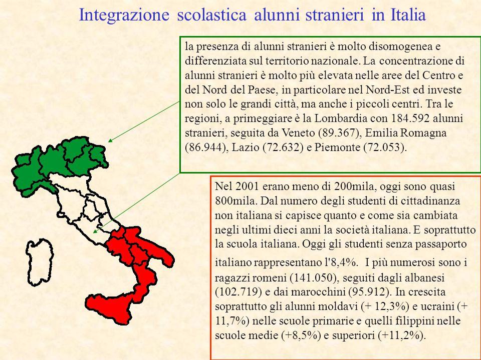 Integrazione scolastica alunni stranieri in Italia