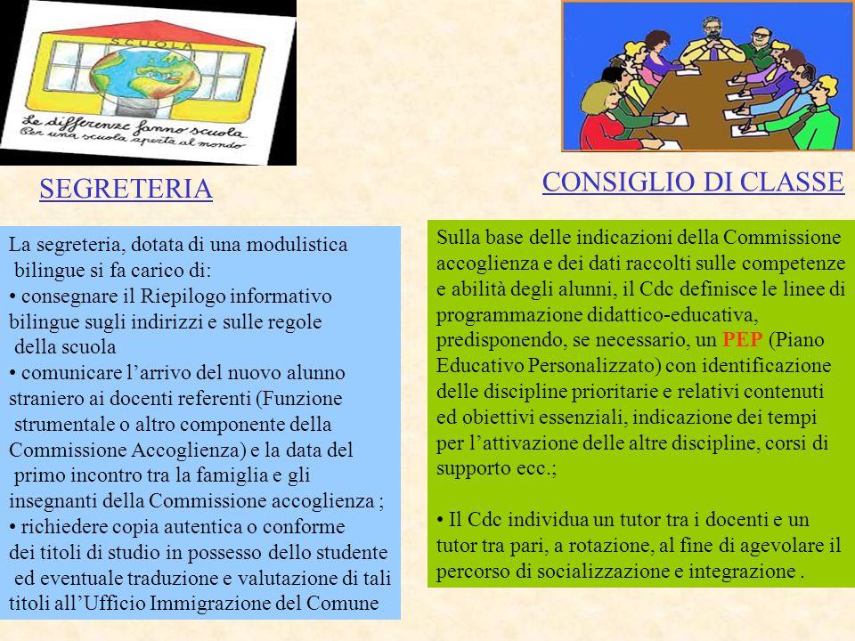 CONSIGLIO DI CLASSE SEGRETERIA