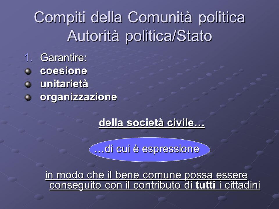 Compiti della Comunità politica Autorità politica/Stato