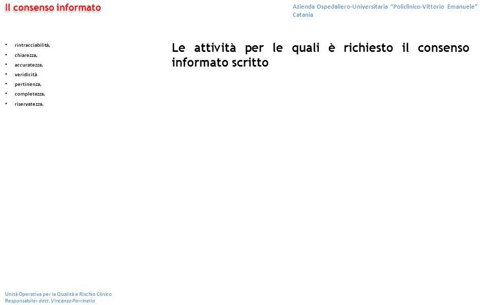 Le attività per le quali è richiesto il consenso informato scritto