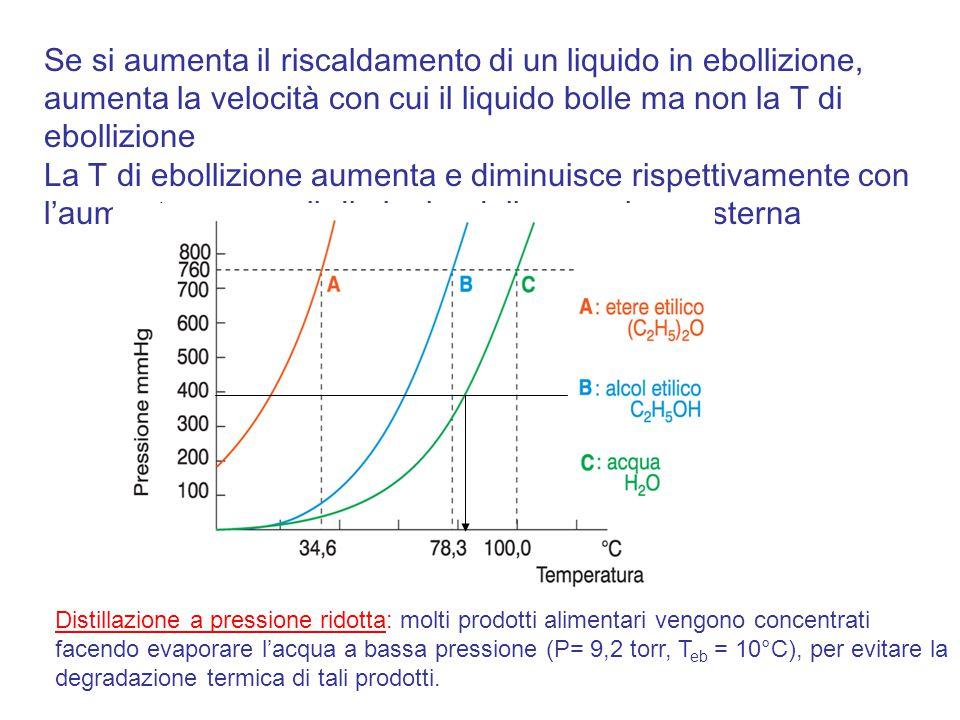 Se si aumenta il riscaldamento di un liquido in ebollizione, aumenta la velocità con cui il liquido bolle ma non la T di ebollizione