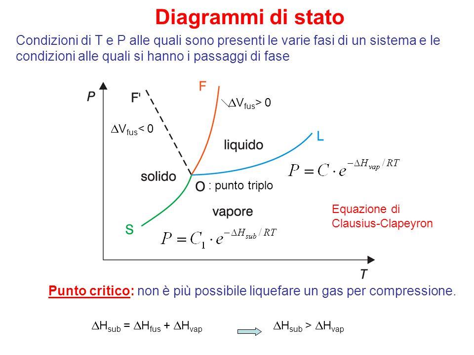 Diagrammi di stato Condizioni di T e P alle quali sono presenti le varie fasi di un sistema e le condizioni alle quali si hanno i passaggi di fase.