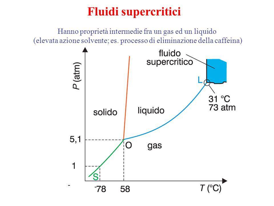Fluidi supercritici Hanno proprietà intermedie fra un gas ed un liquido. (elevata azione solvente; es. processo di eliminazione della caffeina)