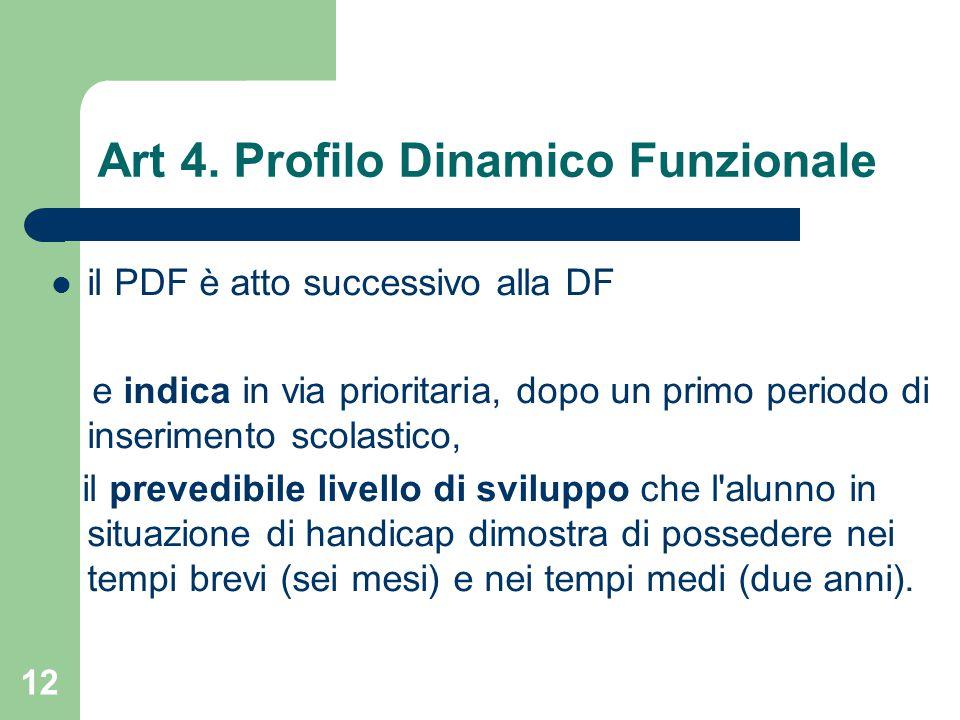 Art 4. Profilo Dinamico Funzionale