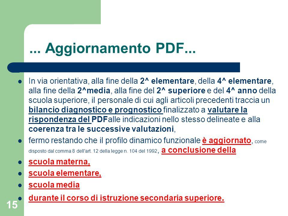 ... Aggiornamento PDF...