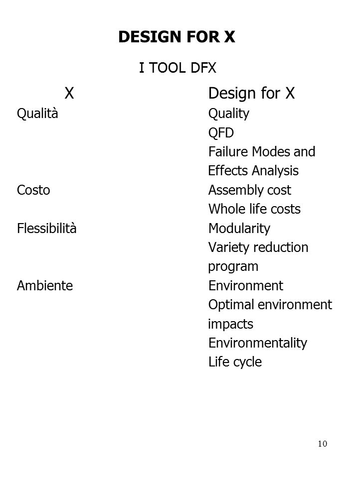 DESIGN FOR X I TOOL DFX X Design for X Qualità Quality QFD