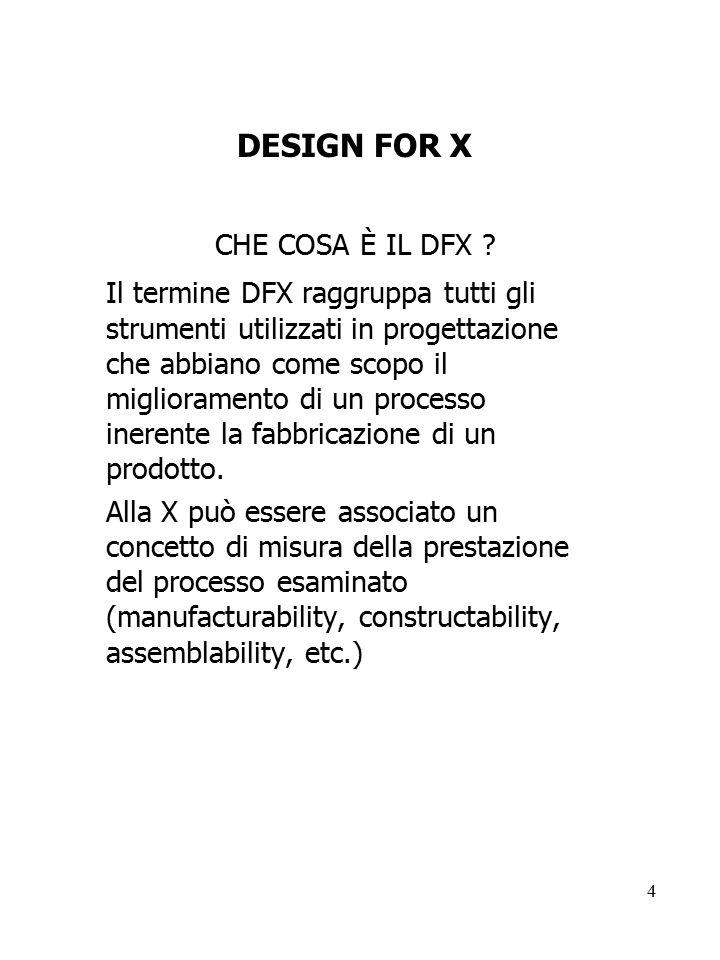 DESIGN FOR X CHE COSA È IL DFX