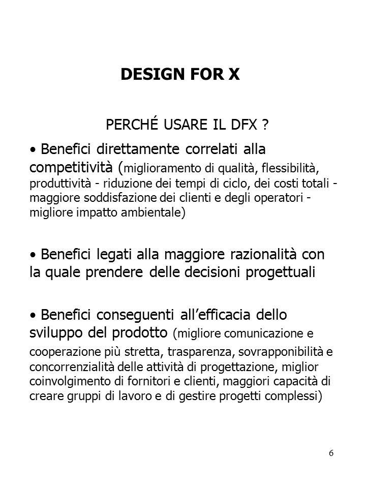DESIGN FOR X PERCHÉ USARE IL DFX