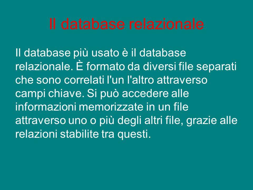 Il database relazionale