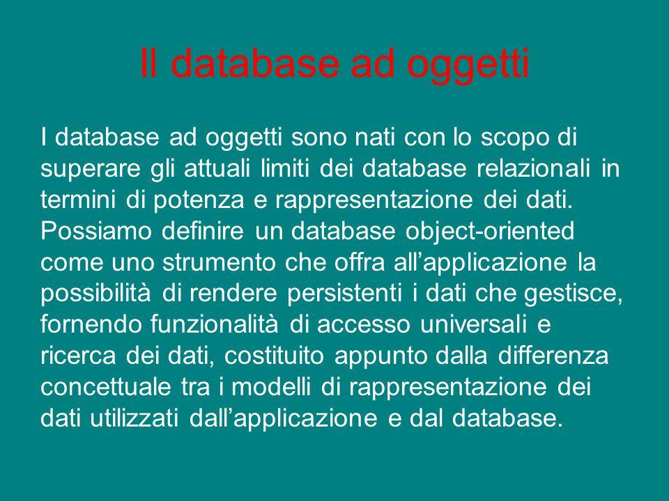 Il database ad oggetti