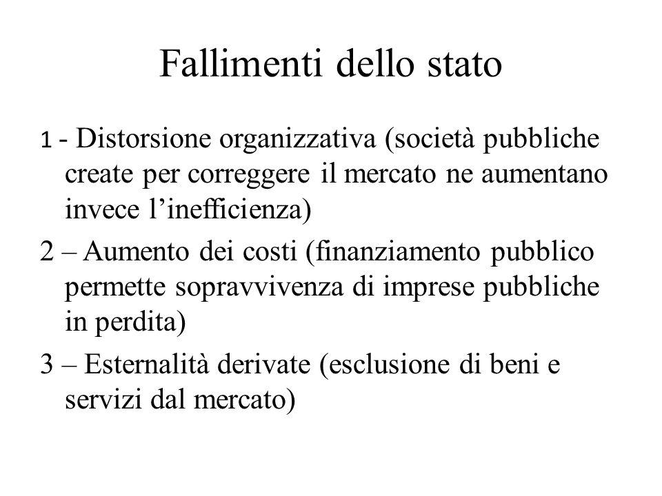 Fallimenti dello stato