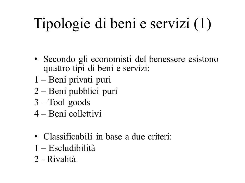 Tipologie di beni e servizi (1)