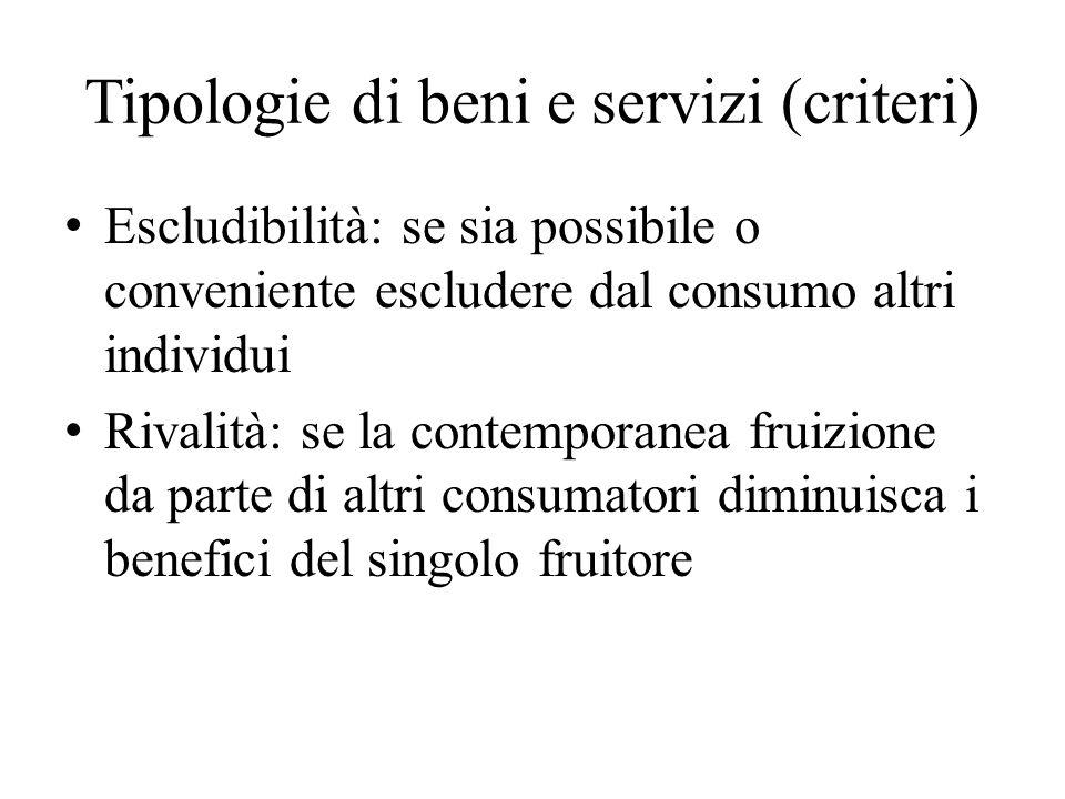 Tipologie di beni e servizi (criteri)