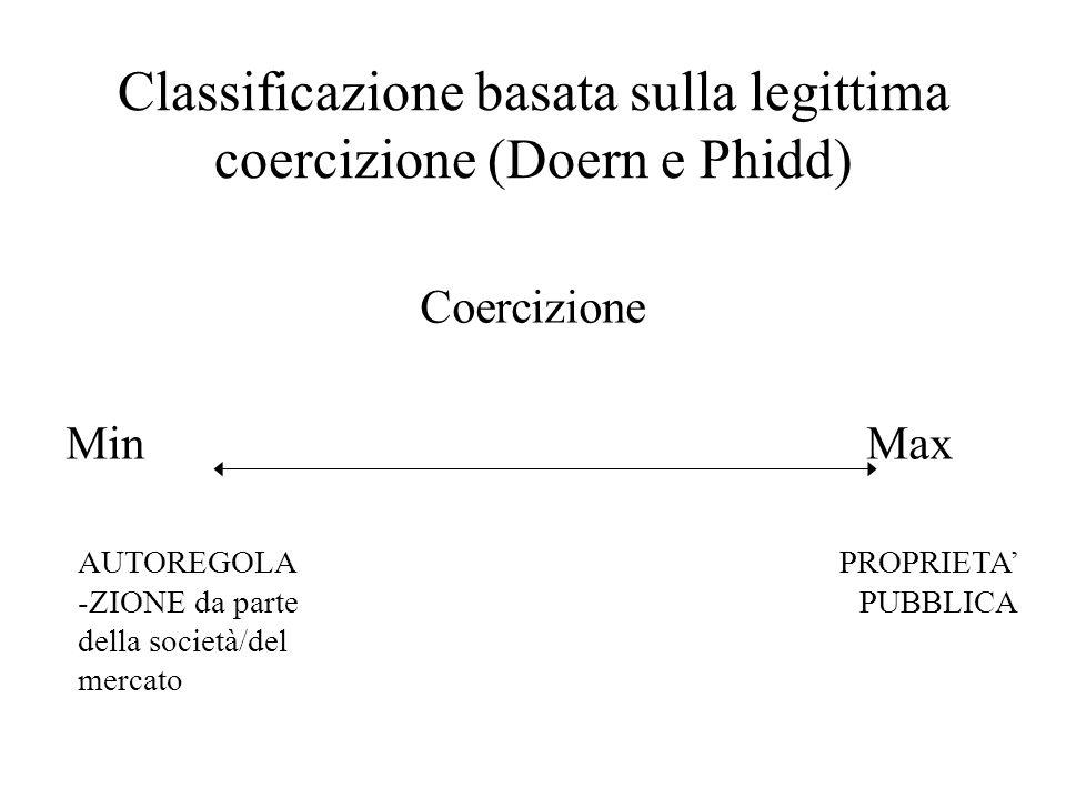 Classificazione basata sulla legittima coercizione (Doern e Phidd)