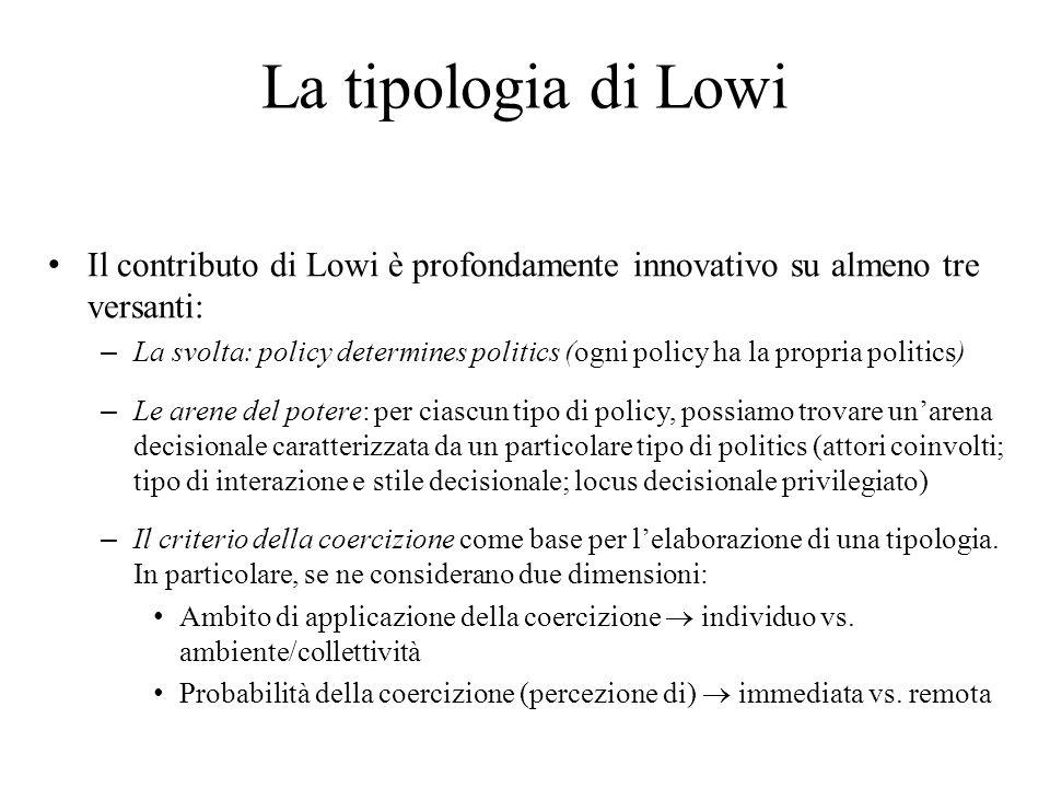 La tipologia di Lowi Il contributo di Lowi è profondamente innovativo su almeno tre versanti: