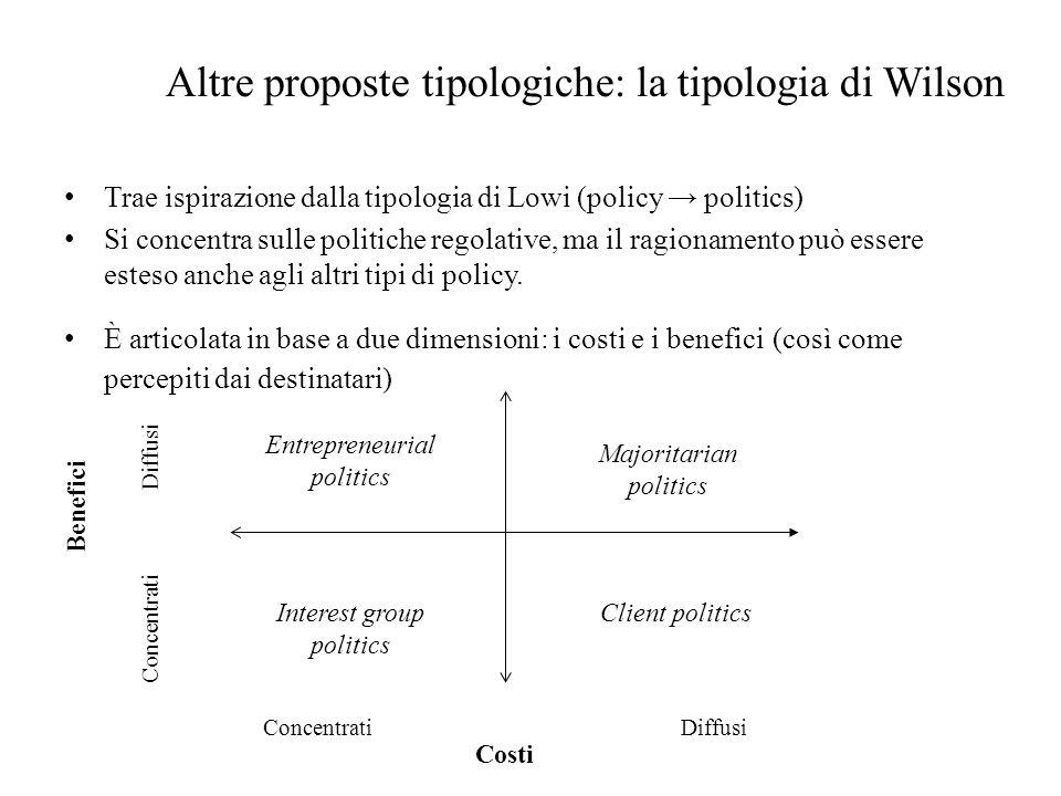 Altre proposte tipologiche: la tipologia di Wilson