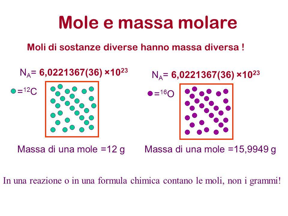 Moli di sostanze diverse hanno massa diversa !