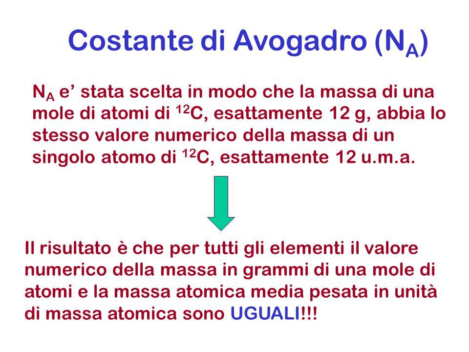 Costante di Avogadro (NA)