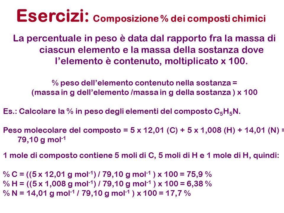 Esercizi: Composizione % dei composti chimici