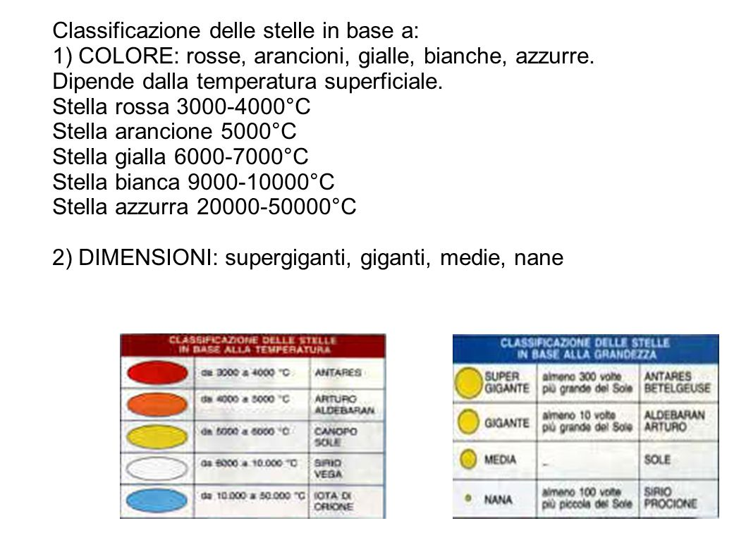 Classificazione delle stelle in base a: