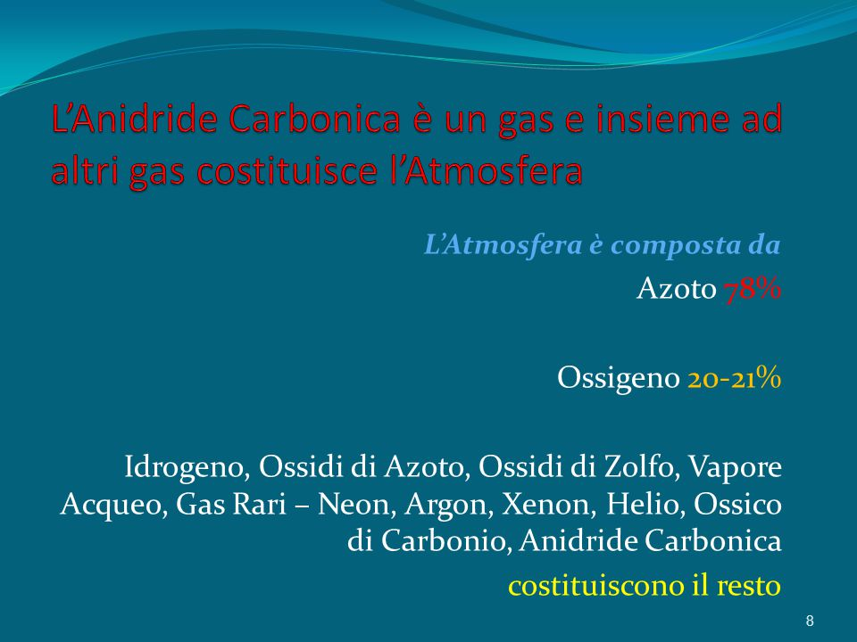 L'Anidride Carbonica è un gas e insieme ad altri gas costituisce l'Atmosfera
