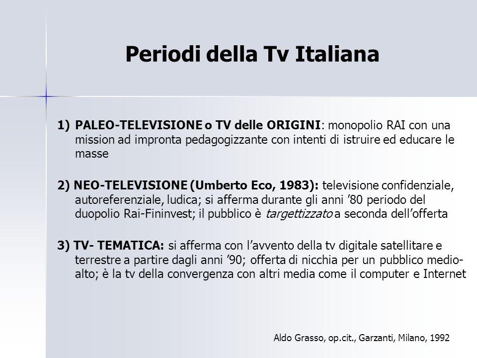 Periodi della Tv Italiana