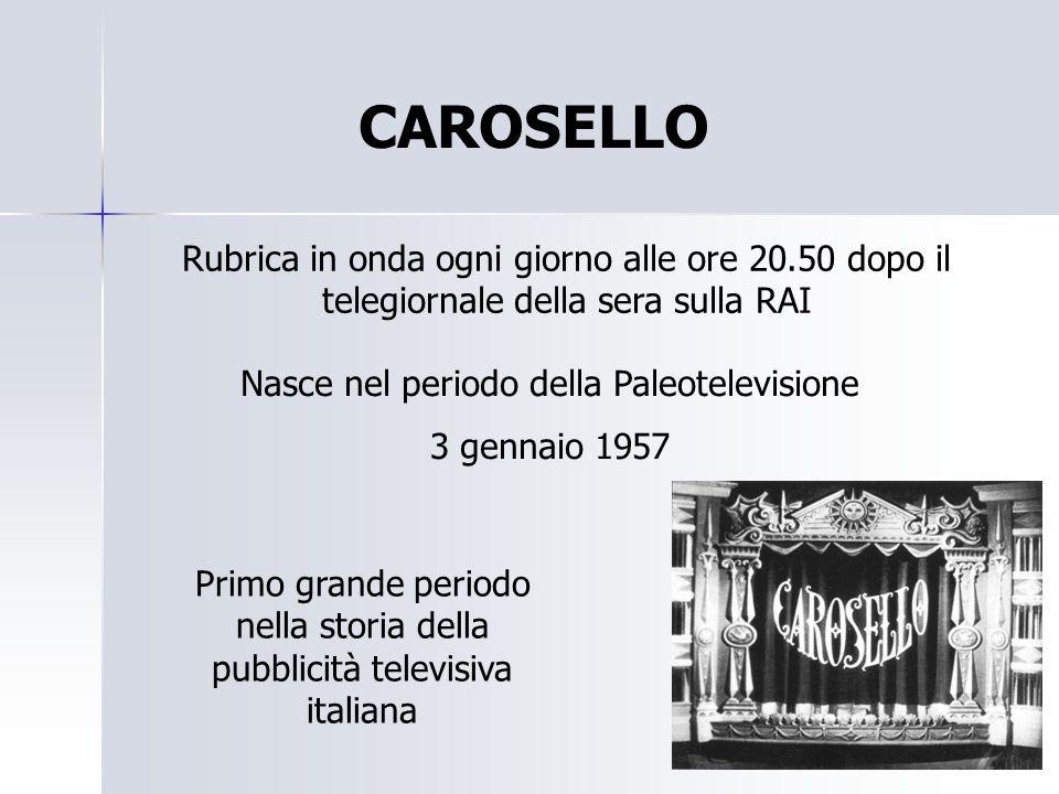 CAROSELLO Rubrica in onda ogni giorno alle ore 20.50 dopo il telegiornale della sera sulla RAI. Nasce nel periodo della Paleotelevisione.
